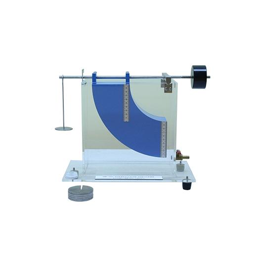 Hydro-static Pressure